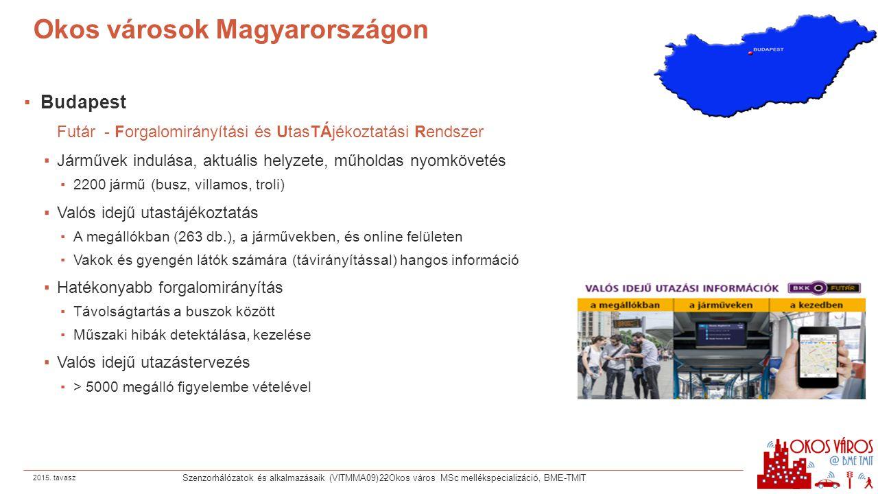 Okos városok Magyarországon