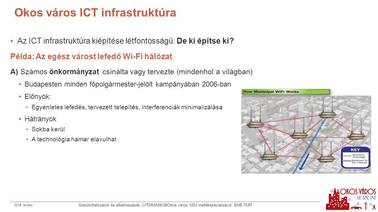 Okos város ICT infrastruktúra