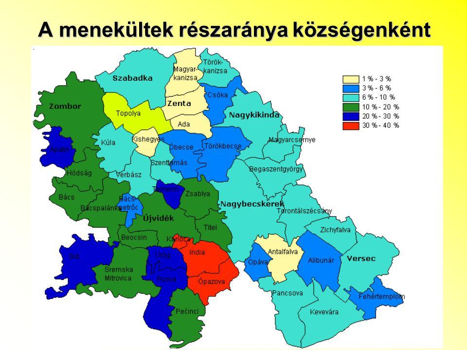 A menekültek részaránya községenként