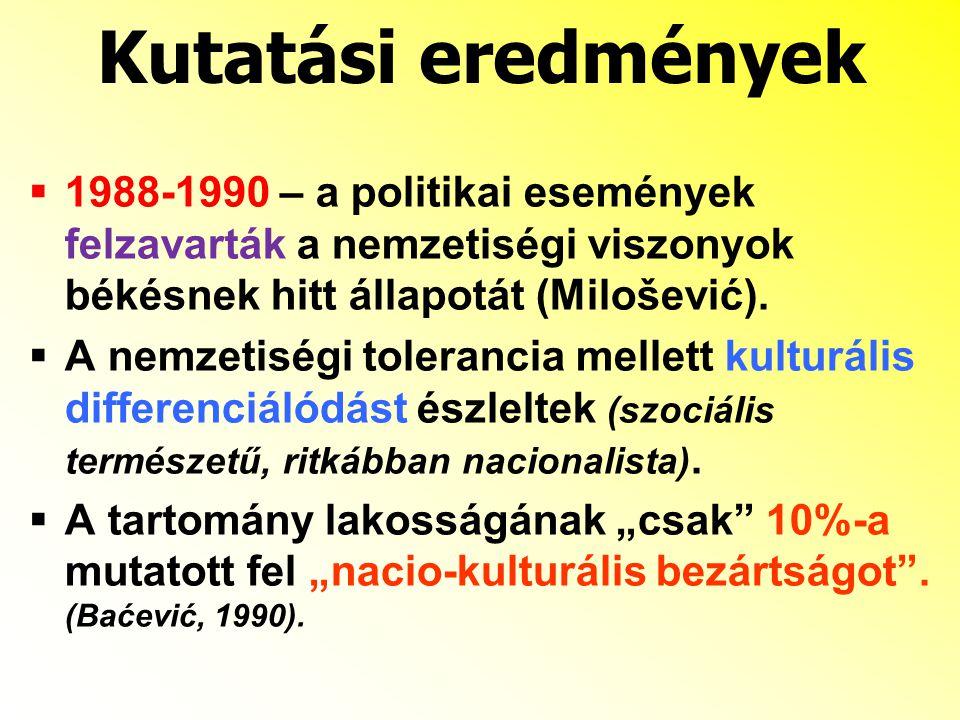 Kutatási eredmények 1988-1990 – a politikai események felzavarták a nemzetiségi viszonyok békésnek hitt állapotát (Milošević).