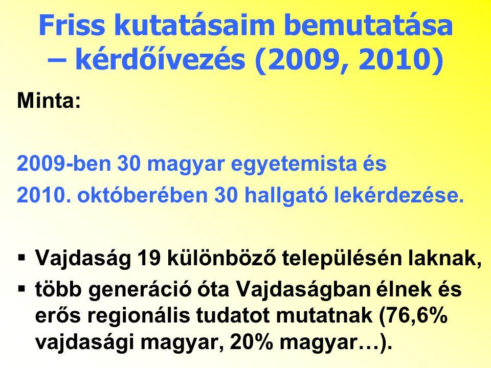 Friss kutatásaim bemutatása – kérdőívezés (2009, 2010)