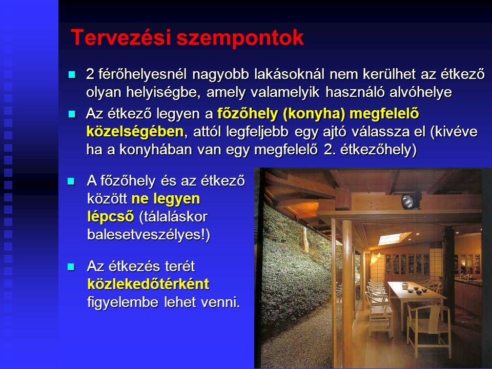 Tervezési szempontok 2 férőhelyesnél nagyobb lakásoknál nem kerülhet az étkező olyan helyiségbe, amely valamelyik használó alvóhelye.