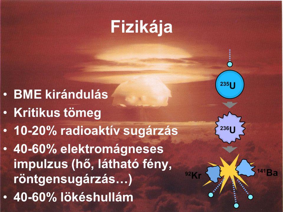 Fizikája BME kirándulás Kritikus tömeg 10-20% radioaktív sugárzás