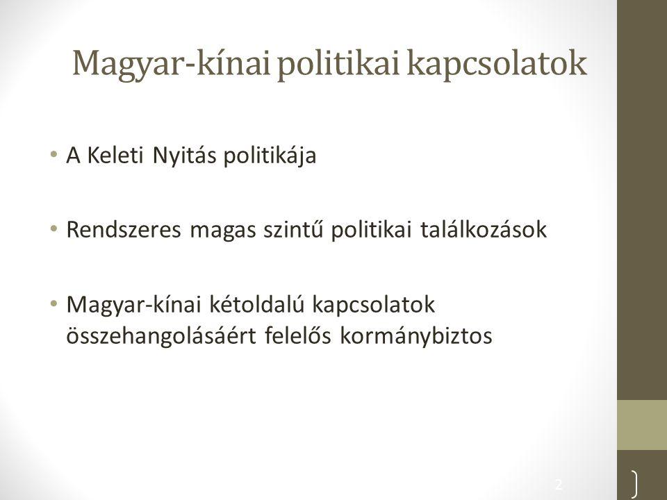 Magyar-kínai politikai kapcsolatok
