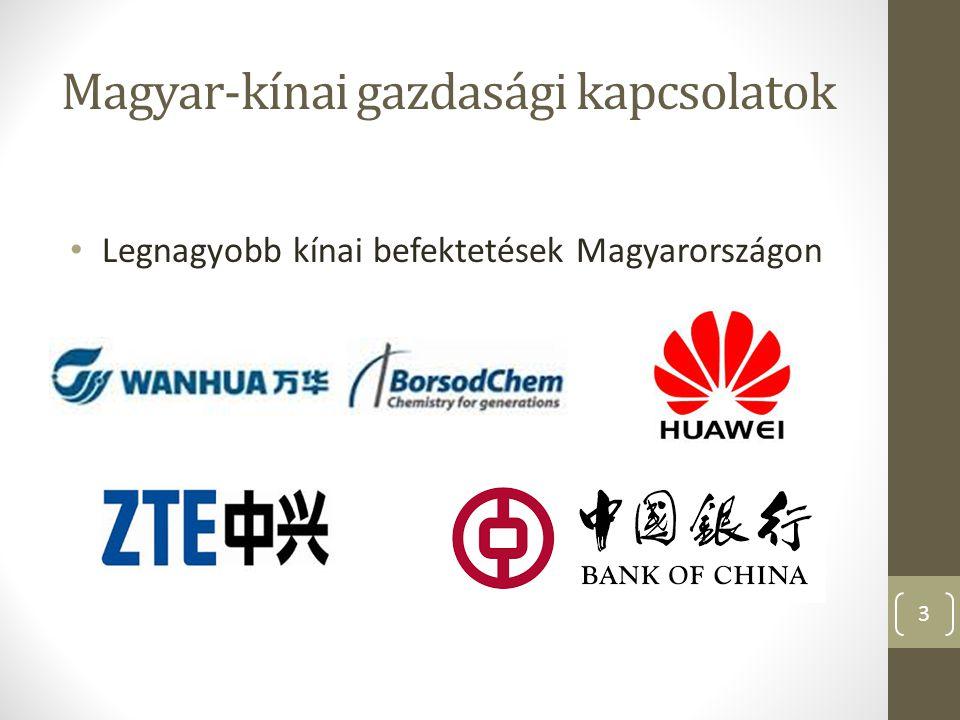 Magyar-kínai gazdasági kapcsolatok
