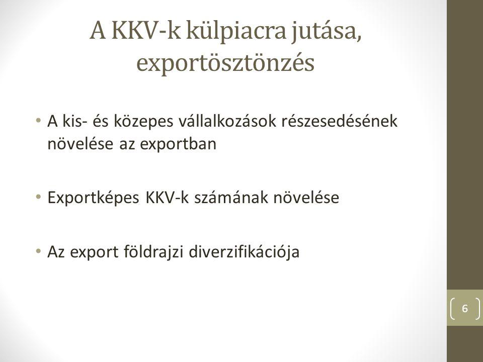 A KKV-k külpiacra jutása, exportösztönzés