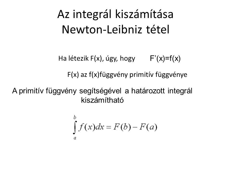 Az integrál kiszámítása Newton-Leibniz tétel