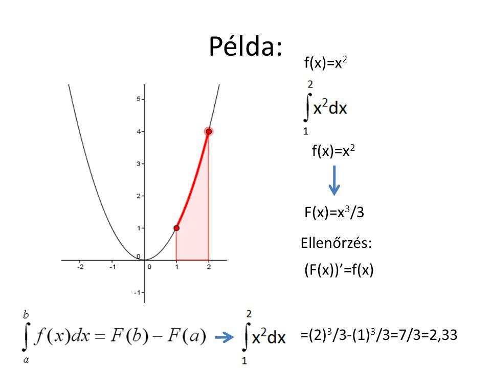Példa: f(x)=x2 f(x)=x2 F(x)=x3/3 Ellenőrzés: (F(x))'=f(x)