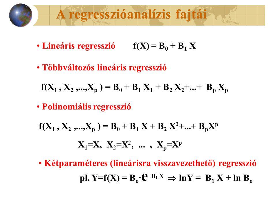 A regresszióanalízis fajtái