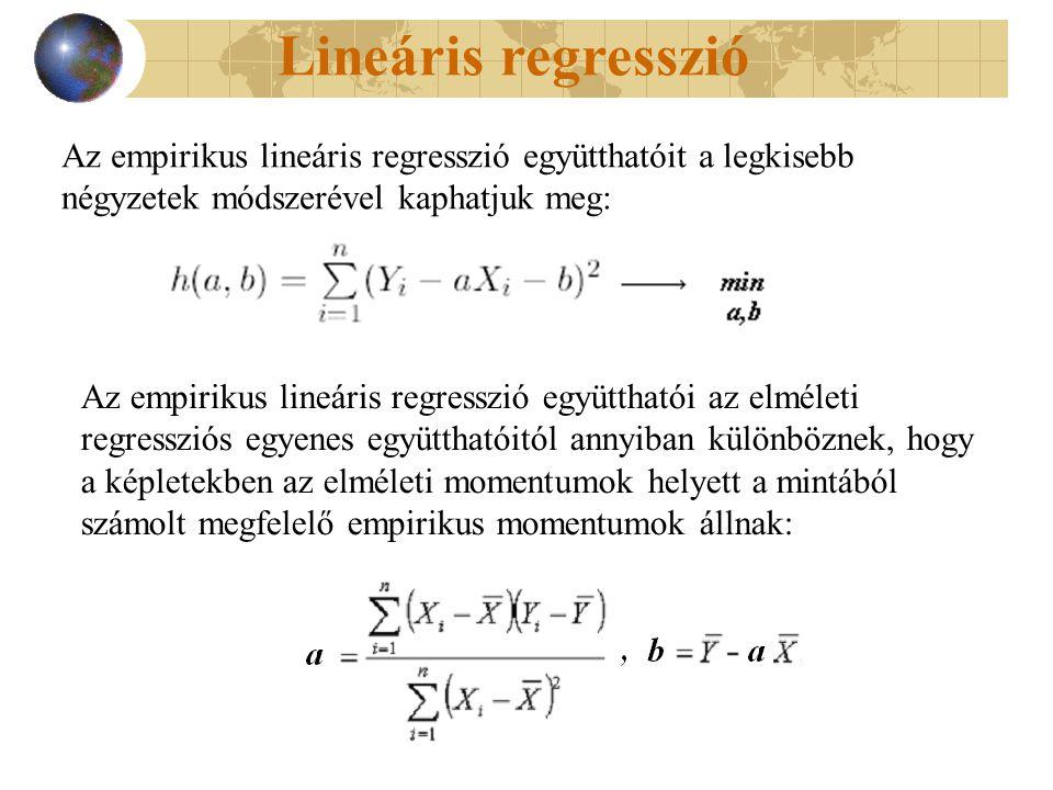 Lineáris regresszió Az empirikus lineáris regresszió együtthatóit a legkisebb négyzetek módszerével kaphatjuk meg: