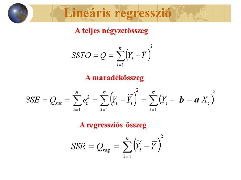 Lineáris regresszió A teljes négyzetösszeg A maradékösszeg