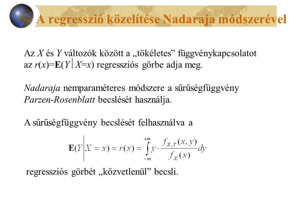 A regresszió közelítése Nadaraja módszerével