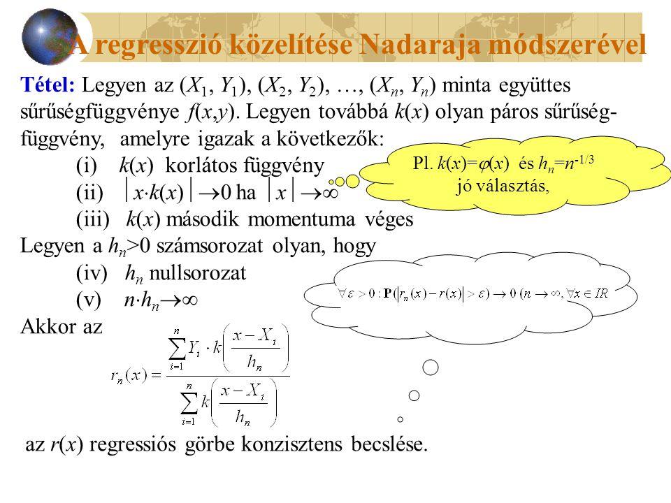 Pl. k(x)=(x) és hn=n-1/3 jó választás,