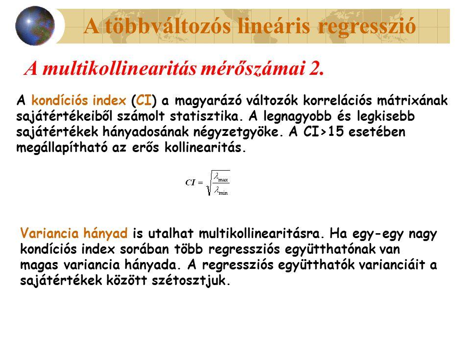 A többváltozós lineáris regresszió
