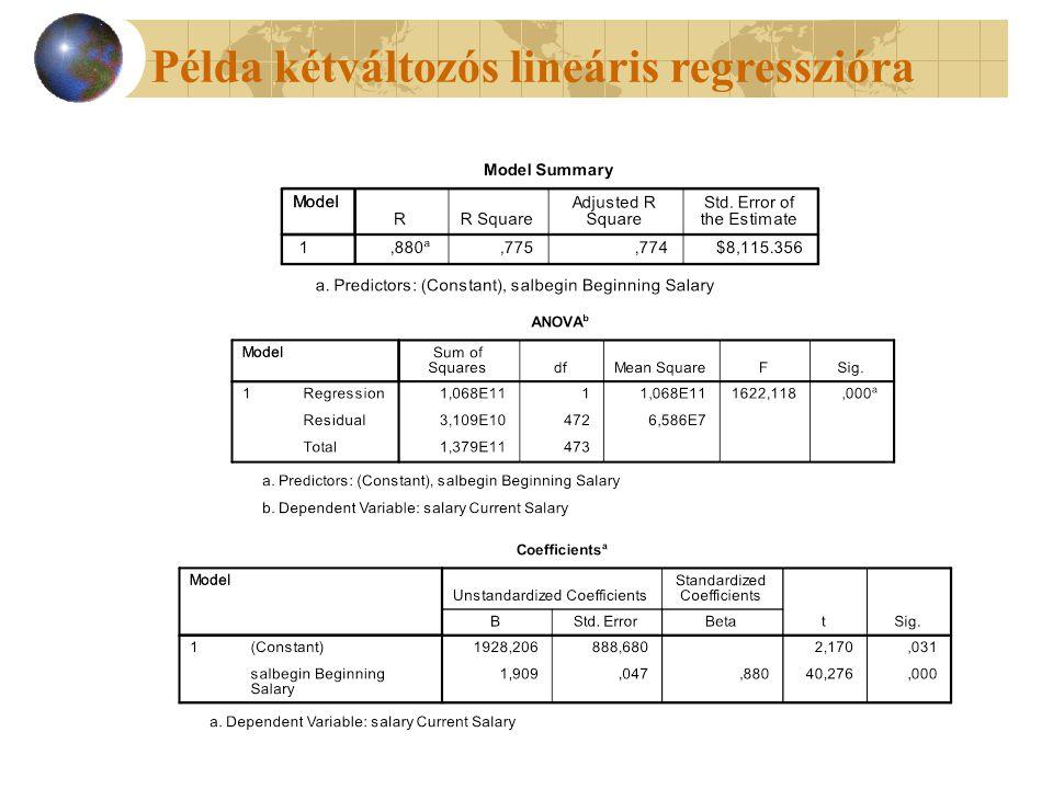 Példa kétváltozós lineáris regresszióra