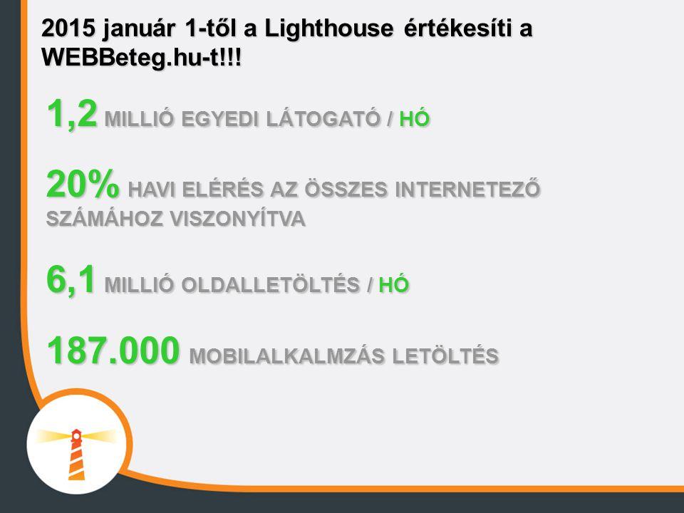 2015 január 1-től a Lighthouse értékesíti a WEBBeteg.hu-t!!!
