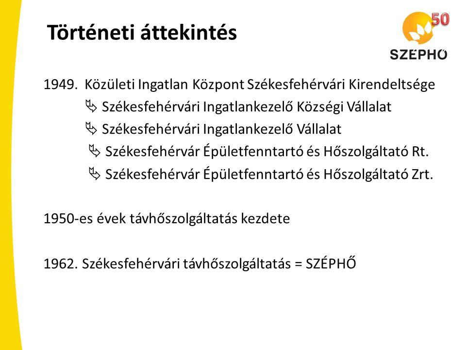 50 Történeti áttekintés. Közületi Ingatlan Központ Székesfehérvári Kirendeltsége.  Székesfehérvári Ingatlankezelő Községi Vállalat.