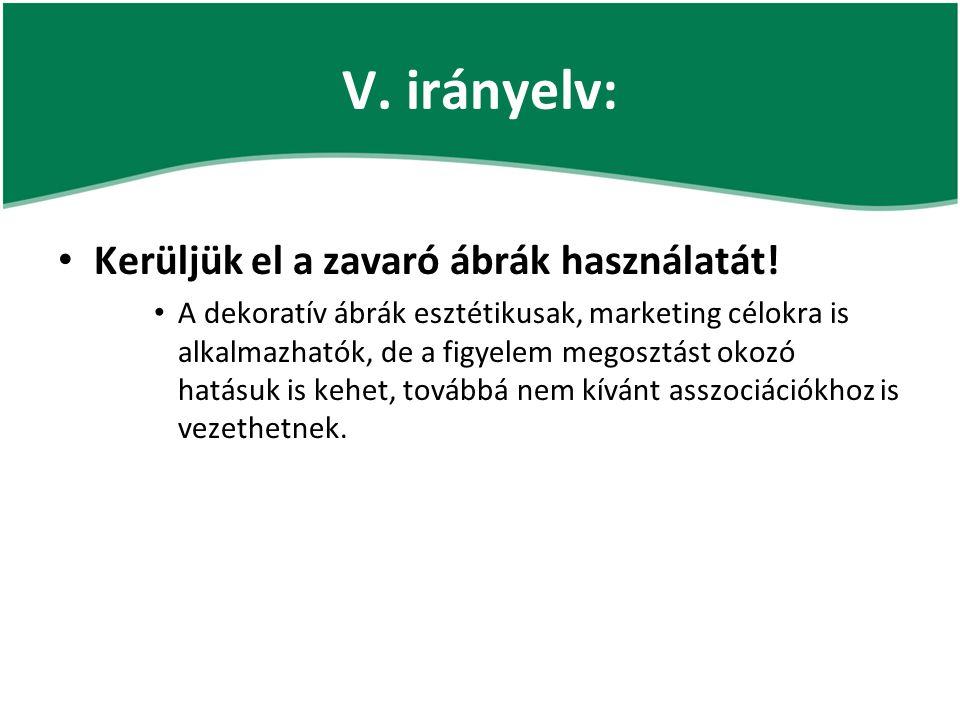 V. irányelv: Kerüljük el a zavaró ábrák használatát!