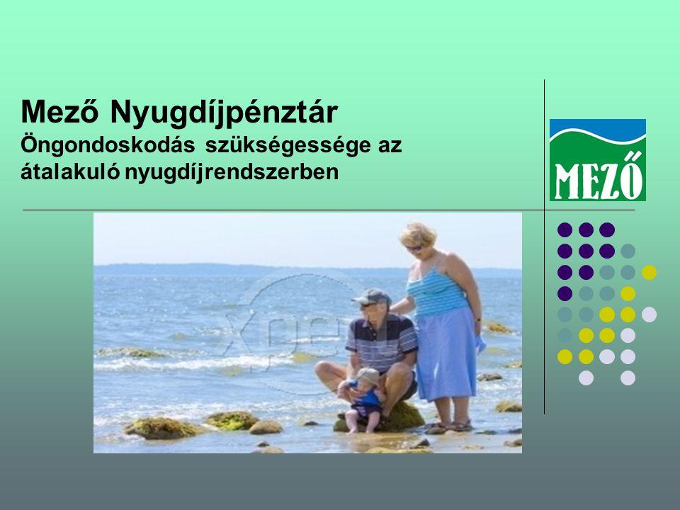 Mező Nyugdíjpénztár Öngondoskodás szükségessége az átalakuló nyugdíjrendszerben
