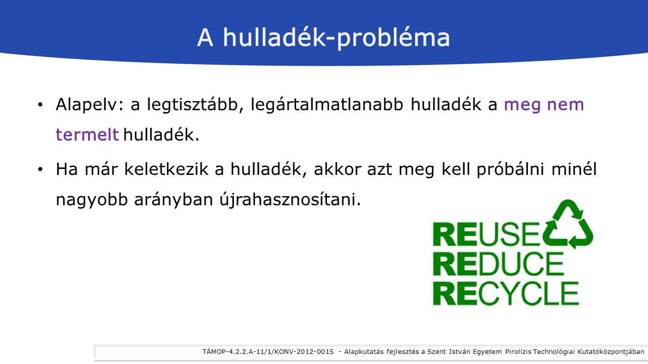 A hulladék-probléma Alapelv: a legtisztább, legártalmatlanabb hulladék a meg nem termelt hulladék.