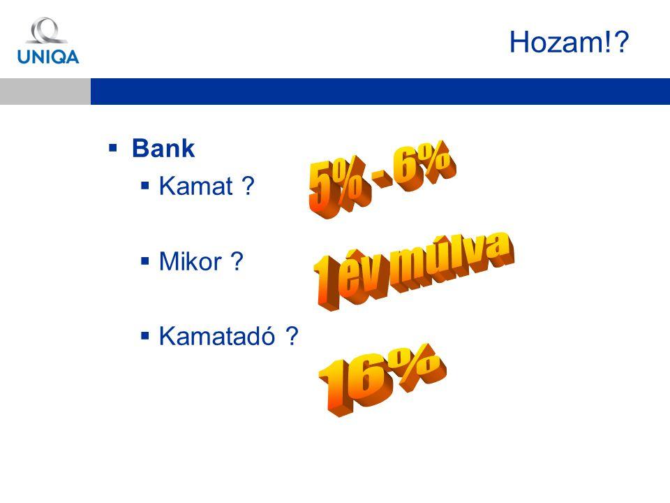 Hozam! Bank Kamat Mikor Kamatadó 5% - 6% 1 év múlva 16%