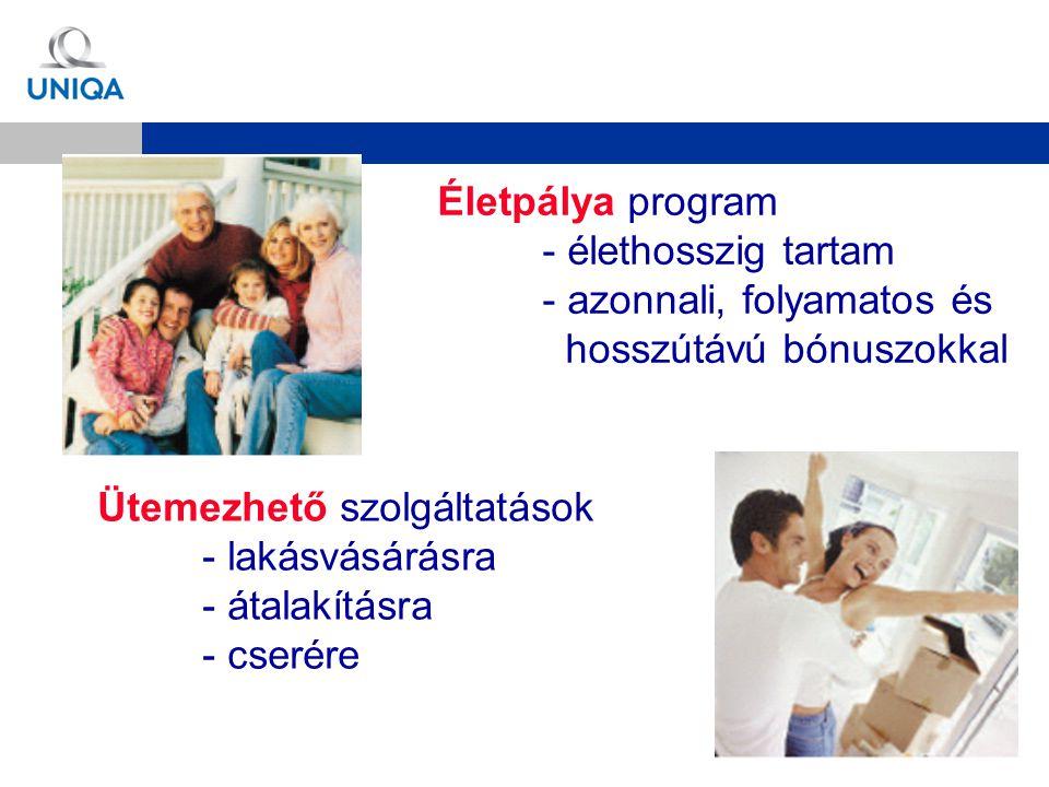 Életpálya program - élethosszig tartam. - azonnali, folyamatos és. hosszútávú bónuszokkal. Ütemezhető szolgáltatások.