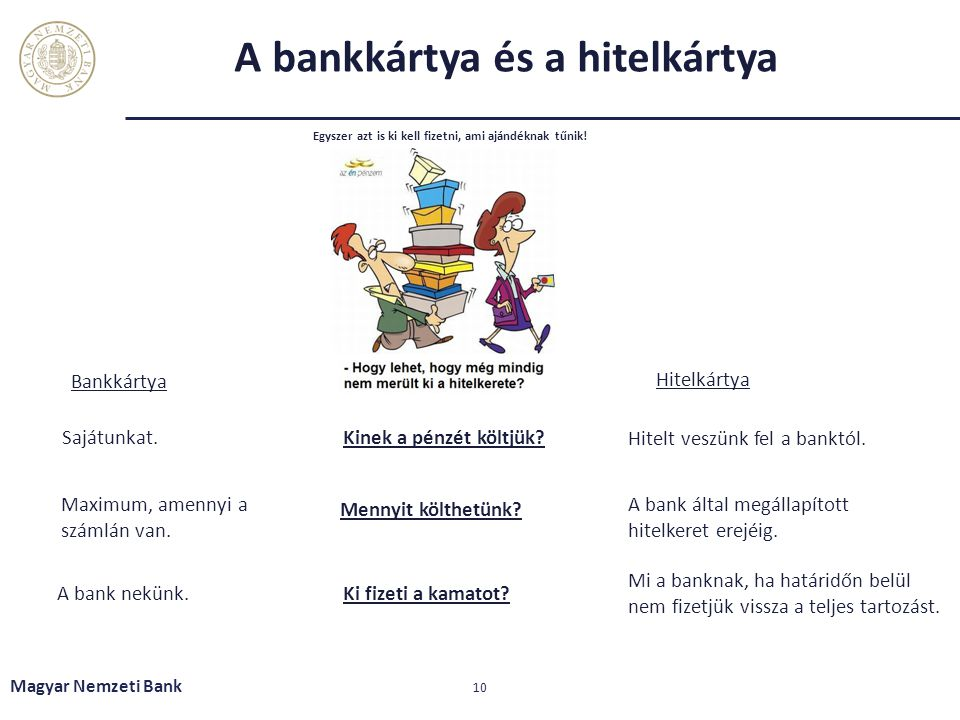 A bankkártya és a hitelkártya