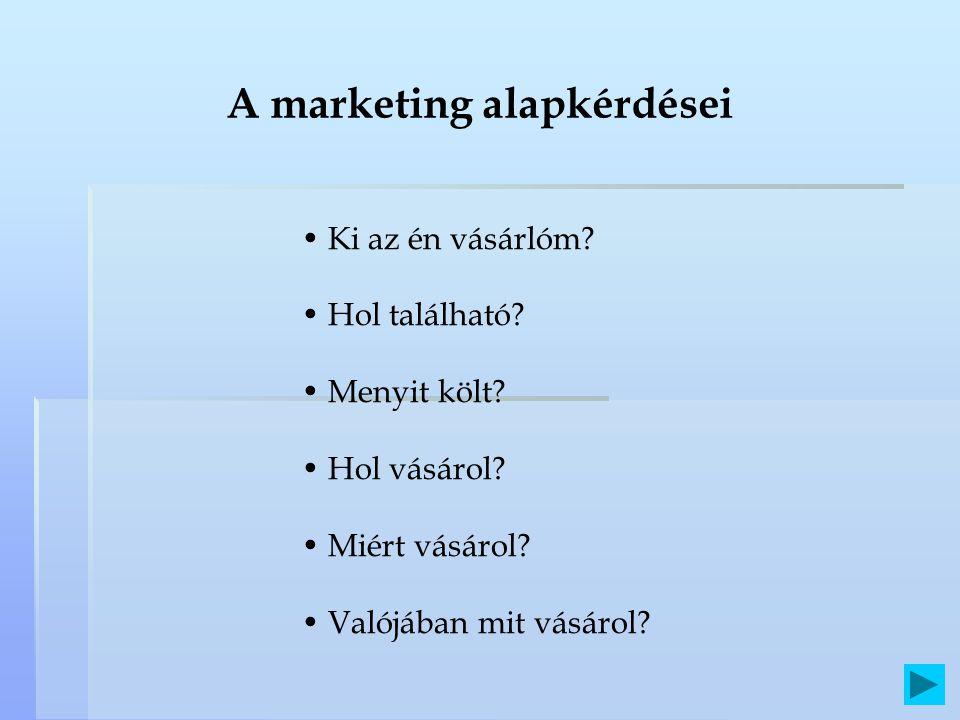 A marketing alapkérdései