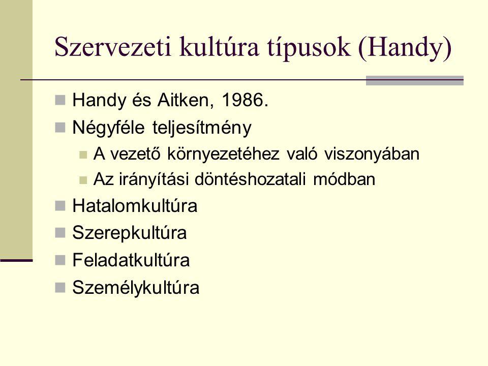 Szervezeti kultúra típusok (Handy)