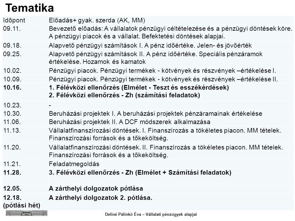 Tematika Időpont Előadás+ gyak. szerda (AK, MM) 09.11.