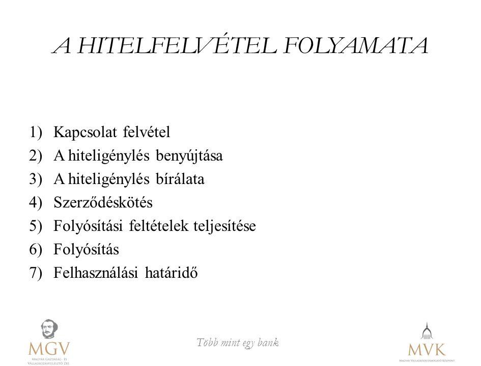 A HITELFELVÉTEL FOLYAMATA