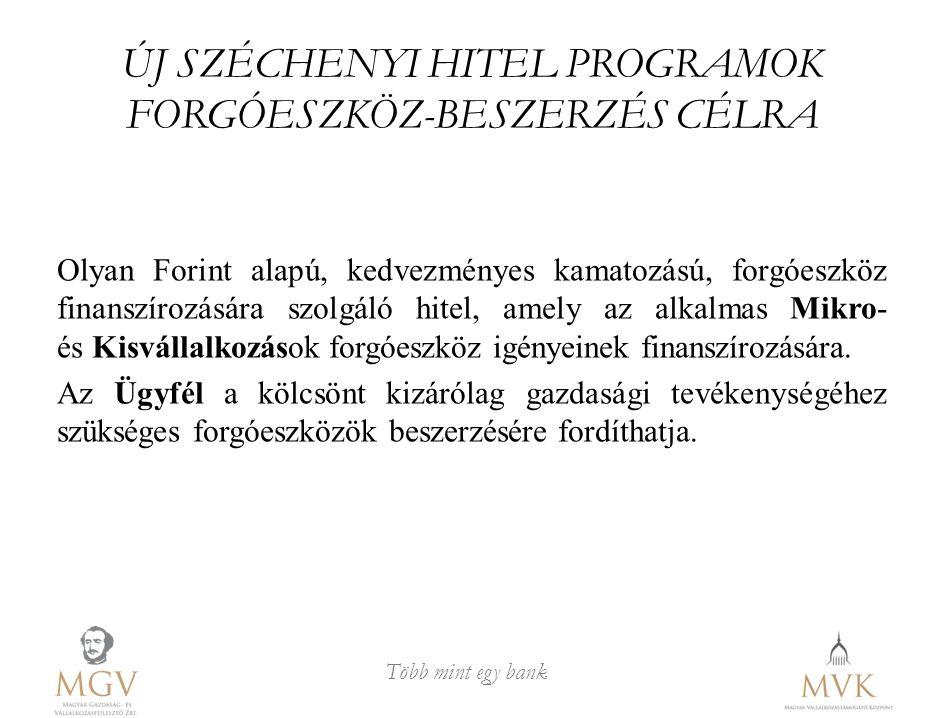 ÚJ SZÉCHENYI HITEL PROGRAMOK FORGÓESZKÖZ-BESZERZÉS CÉLRA