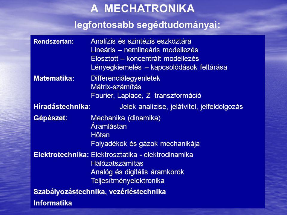 A MECHATRONIKA legfontosabb segédtudományai: