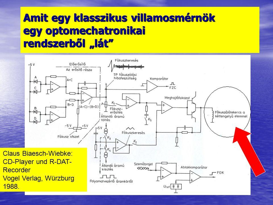"""Amit egy klasszikus villamosmérnök egy optomechatronikai rendszerből """"lát"""