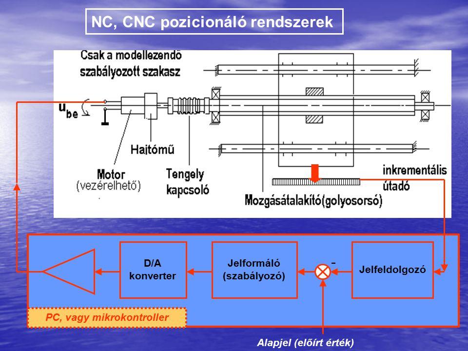 NC, CNC pozicionáló rendszerek