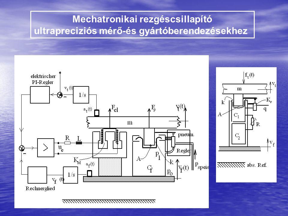 Mechatronikai rezgéscsillapító