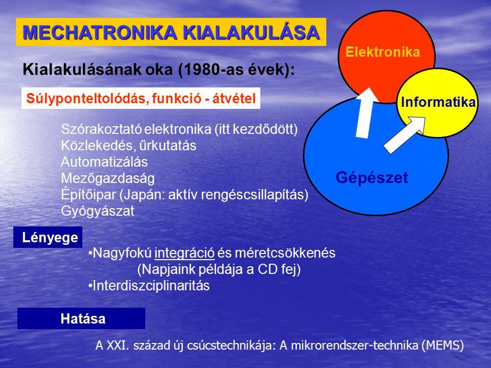MECHATRONIKA KIALAKULÁSA Súlyponteltolódás, funkció - átvétel