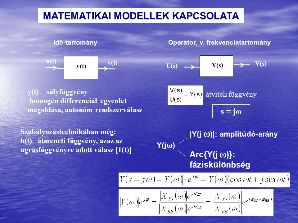 MATEMATIKAI MODELLEK KAPCSOLATA Operátor, v. frekvenciatartomány