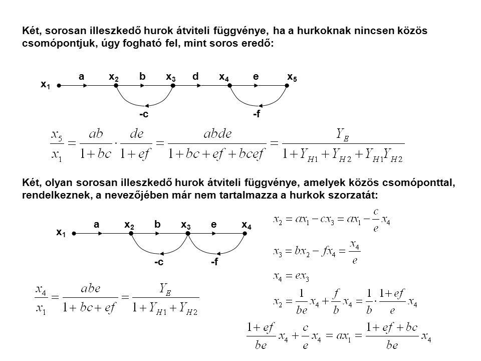Két, sorosan illeszkedő hurok átviteli függvénye, ha a hurkoknak nincsen közös csomópontjuk, úgy fogható fel, mint soros eredő: