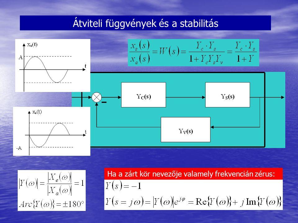 Átviteli függvények és a stabilitás