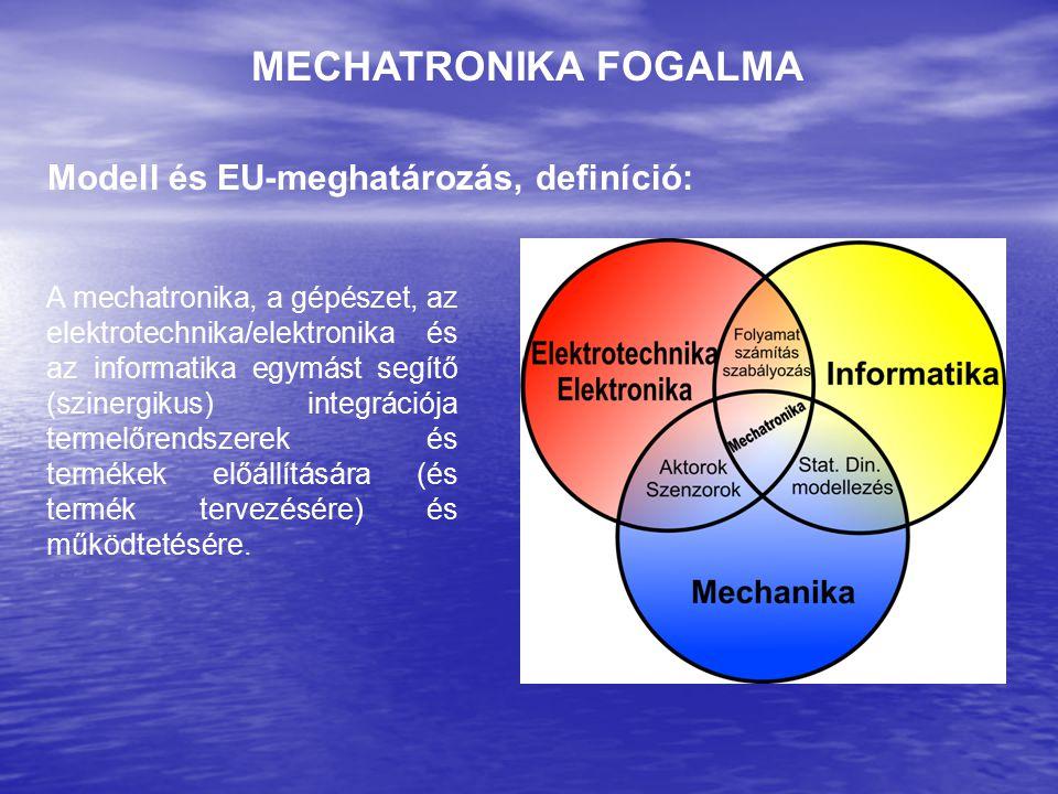 Modell és EU-meghatározás, definíció:
