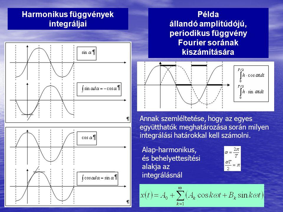 Harmonikus függvények
