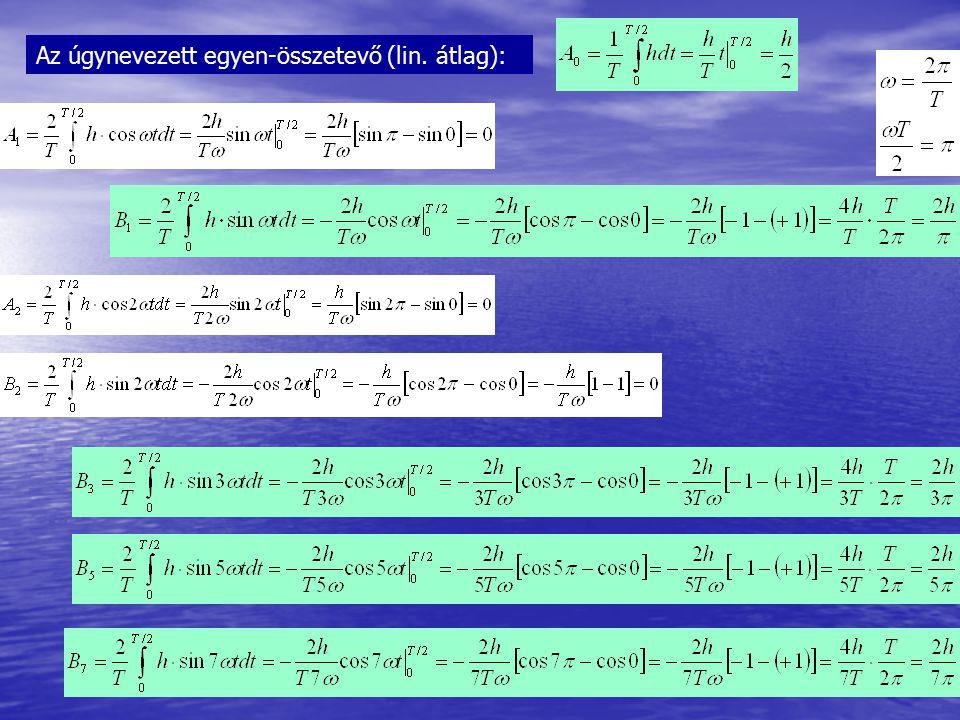 Az úgynevezett egyen-összetevő (lin. átlag):