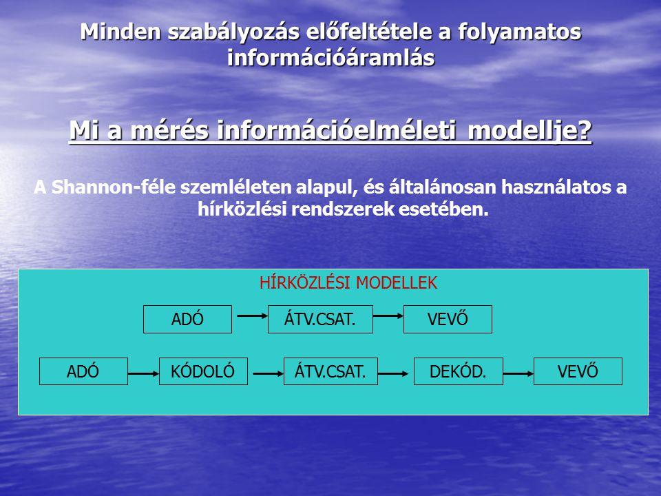 Mi a mérés információelméleti modellje