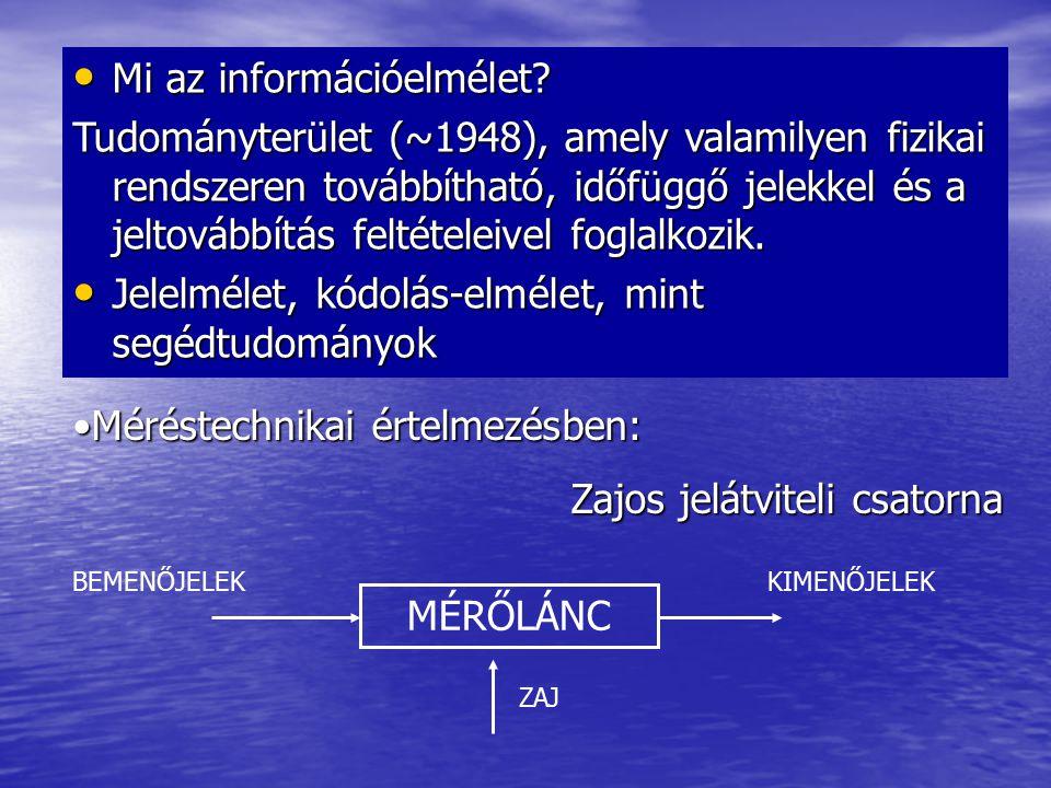 Mi az információelmélet