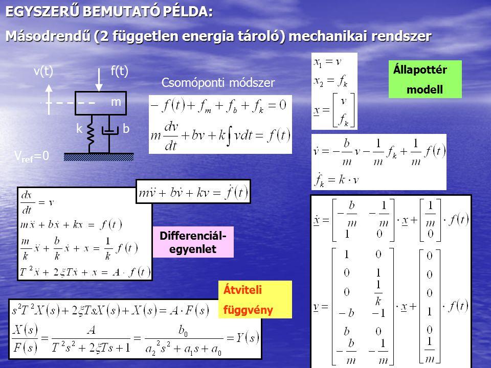 Differenciál-egyenlet