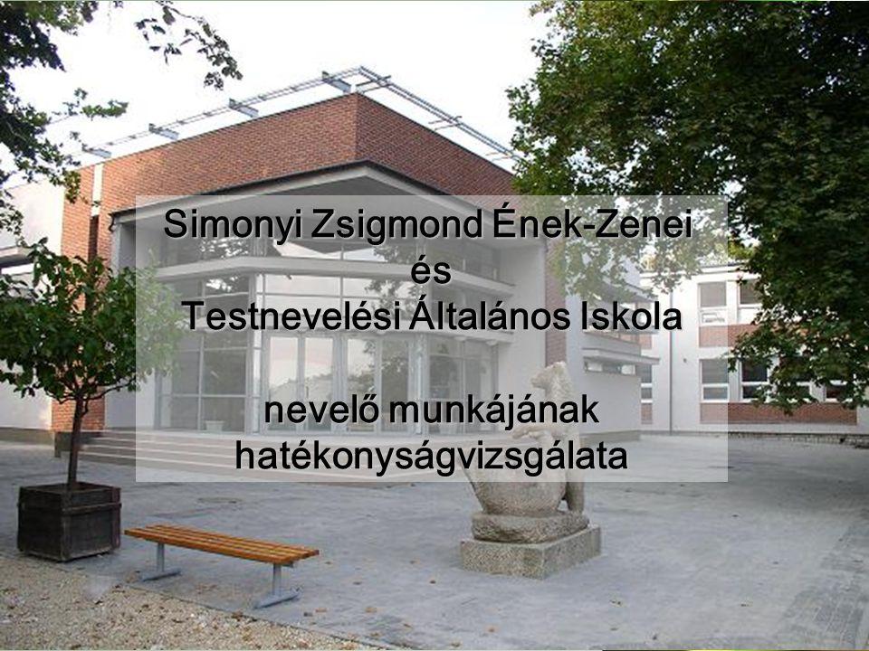 Nevelési cél Harmonikus személyiség Simonyi Zsigmond Ének-Zenei és