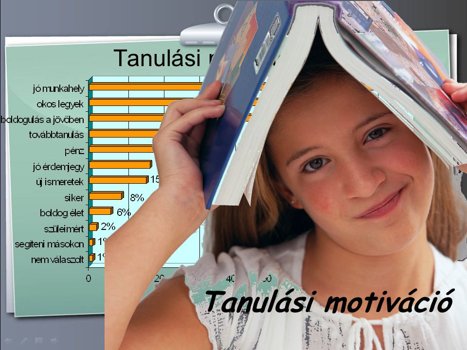 Tanulási motiváció Tanulási motiváció