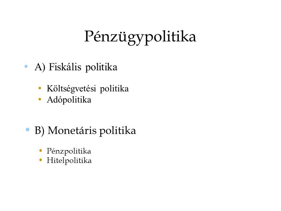 Pénzügypolitika A) Fiskális politika B) Monetáris politika