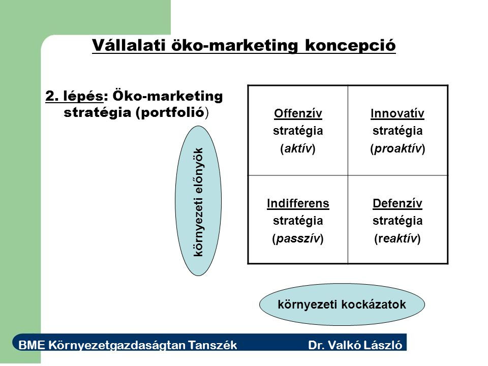 Vállalati öko-marketing koncepció